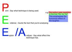 Rules for Writing a Reading Response Essay Pen and the Pad